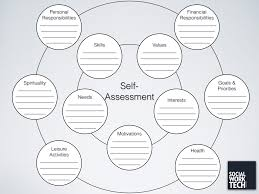 a self assessment tool for clients socialworktech com can be a self assessment tool for clients and social work professionals a self assessment tool for clients can be used to identify strengths during challenges