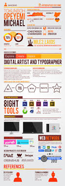 17 best images about resume portfolio creative self branding infographics resume