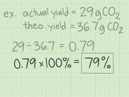 how to balance chemical equations steps pictures calculate percent yield in chemistry