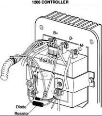 ezgo golf cart wiring diagram ezgo pds wiring diagram ezgo pds on 40 cc chinese scooter wiring diagrams