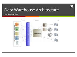 data warehouse architecture related keywords  amp  suggestions   data    data warehouse architecture related keywords  amp  suggestions   data warehouse architecture long tail keywords