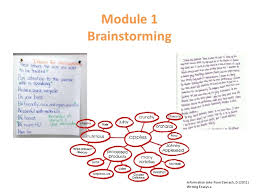 Brainstorming Is an Activity You Should Be Doing La Pastelly
