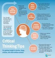Watson Glaser Critical Thinking Test   ThinkWatson com