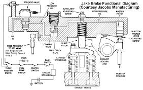 clessie cummins made diesels the king of the road and almost at jake brake