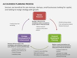 Business plan writing services cost   dailynewsreports    web fc  com FC  Business plan writing services cost