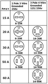 220 volt plug wiring diagram wiring diagrams and schematics wiring diagram for 220 outlet diagrams and schematics diagram pictures 3 wire