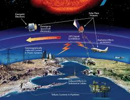 solar storm and space weather frequently asked questions nasa technological infrastructure affected by space weather events