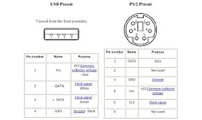 usb mouse wiring diagram wirdig wiring diagram together usb to ps2 controller wiring diagram