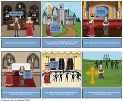henry ii thomas becket storyboard by user choose how to print this storyboard