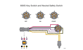 evinrude ignition switch wiring diagram annavernon omc control wiring diagrams wire diagram