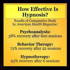 Hasil gambar untuk skripsi hipnoterapi