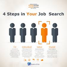 job hunting advice steps in your job search industrialpersonnel job hunting advice 4 steps in your job search from ipexec