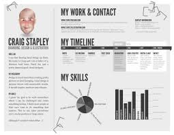 most creative resumes we ve ever seen financial post craig stapley wanted to showcase his personality