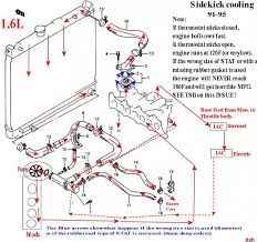 subaru legacy heater wiring diagrams wirdig wiring diagram for a 2004 subaru legacy wiring get image about