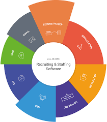 applicant tracking system related keywords suggestions applicant tracking system recruitment software