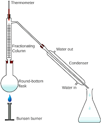 file fractional distillation lab apparatus svg   wikimedia commonsopen