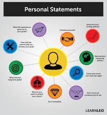 applying to law school law school personal statements applying to law school law school personal statements