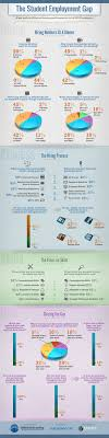 best ideas about top college infographics colleges
