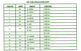 1998 dodge neon fuse box diagram 1998 wiring diagrams online