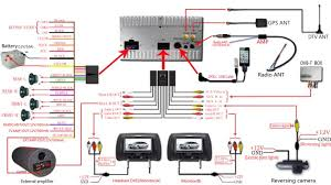 car stereo wiring diagram sony wiring diagram sony car radio wiring diagram diagrams