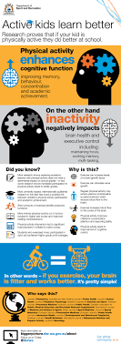 benefits to the community an infographic showing how active kids are smarter information written on the page