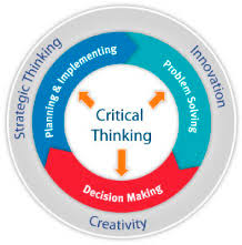 Teaching Critical Thinking  CQR     Critical Thinking   middot  see clearly with red