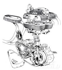 ask kevin why doesn't anybody produce a square four engine on simple 4 stroke engine diagram