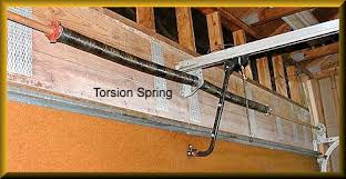 Image result for cheapest garage door springs