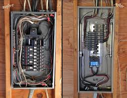panel upgrades new jersey electrical panels philadelphia Utility Breaker Box Wiring panel upgrades new jersey 100 Amp Breaker Box Wiring