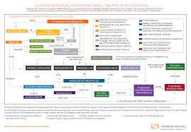 know your ultimate beneficial owner or face the consequences know ultimate beneficial owner face consequences infographic