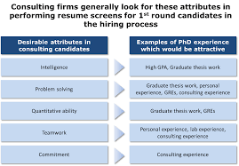 career services at the university of pennsylvania consutling firms