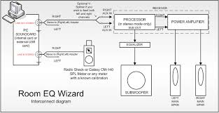 home theatre subwoofer wiring diagram solidfonts 7 1 home theater wiring diagram diagrams database