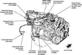 similiar ford taurus intake manifold diagram keywords taurus engine diagram of 01 get image about wiring diagram