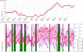 Disease models Apricot, Mirabelle, <b>Plum</b>, Prune - METOS by Pessl ...