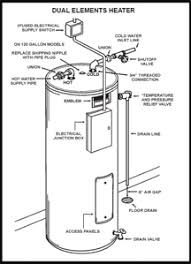 electric hot water heater wiring diagram   electric hot water    electric hot water heater wiring diagram todays electric water