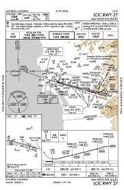the proper approach to ksan live infinite flight community blob jpg1613x2475 841 kb