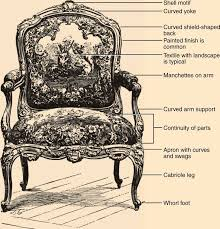 shells and wave like motifs can be found on antique furniture of the rococo period antique chair styles furniture e2