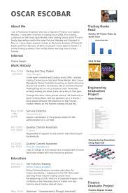 swing and day trader resume samples equity trader resume