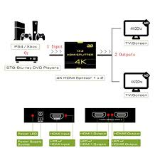 <b>4K HDMI</b> Splitter With <b>One Input</b> To Two Outputs, Support <b>4K</b> 3D Full ...