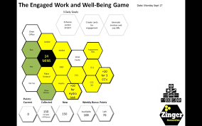strengths partnership david zinger employee engagement speaker to