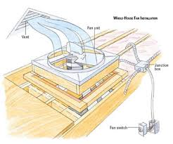 installing a whole house ventilating fan   how to install a fan or    whoile house fan installation enlarge image