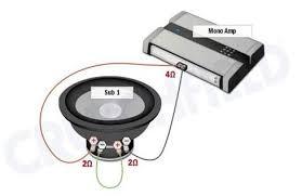 memphis subs wiring diagram memphis image wiring wiring diagrams for car subwoofers the wiring diagram on memphis subs wiring diagram