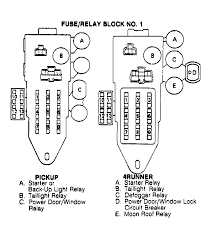 1986 toyota pickup wiring diagram wiring diagram and hernes 86 toyota pickup diagram image about wiring