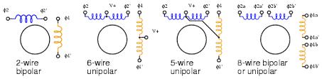 stepper motor controller schematic diagram images stepper motor stepper motor circuit diagram arduino wiring