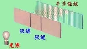 Image result for 量子双狭缝实验