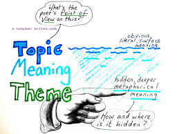 the help theme essay write my paper one day the help theme essay