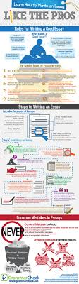 how to write an essay like the pros infographic about writing how to write an essay like the pros this infographic gives concise examples and key tips on what to do how to do it and why