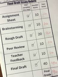 how to teach students that failures are just learning experiences smart essay checklist