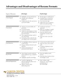 samples  proper resume  tomorrowworld co  proper   samples  proper resume