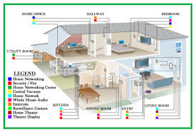 wiring diagram for home ireleast info typical home wiring diagram typical wiring diagrams wiring diagram